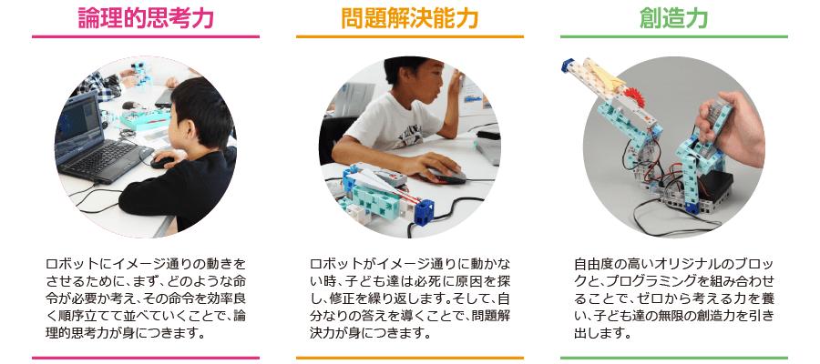 LiKロボットプログラミング教室カリキュラム一覧エジソンアカデミー2